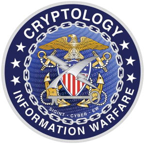 cryptology-iw